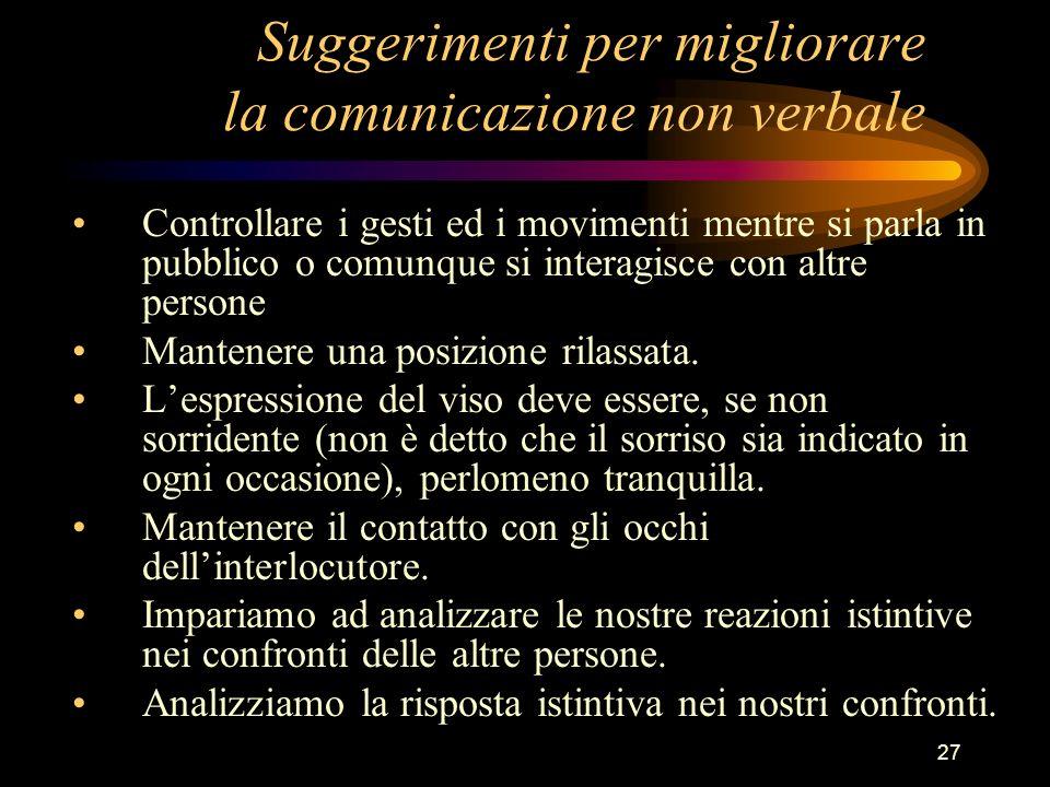 Suggerimenti per migliorare la comunicazione non verbale