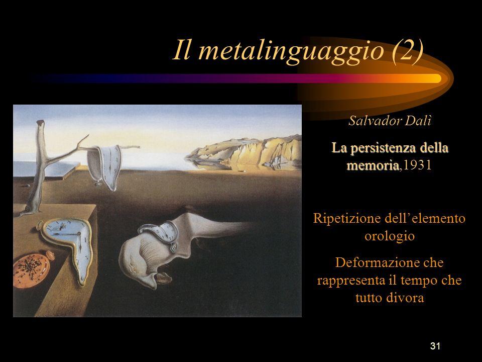 Il metalinguaggio (2) Salvador Dalì La persistenza della memoria,1931