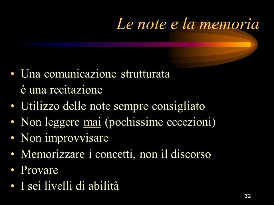 Le note e la memoria Una comunicazione strutturata è una recitazione