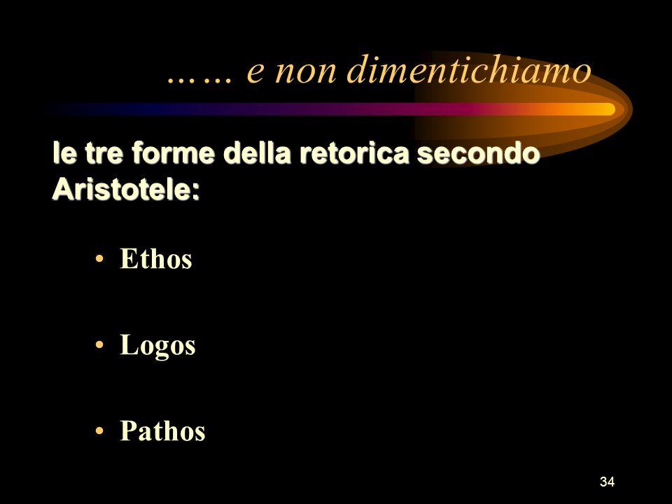 …… e non dimentichiamo le tre forme della retorica secondo Aristotele: