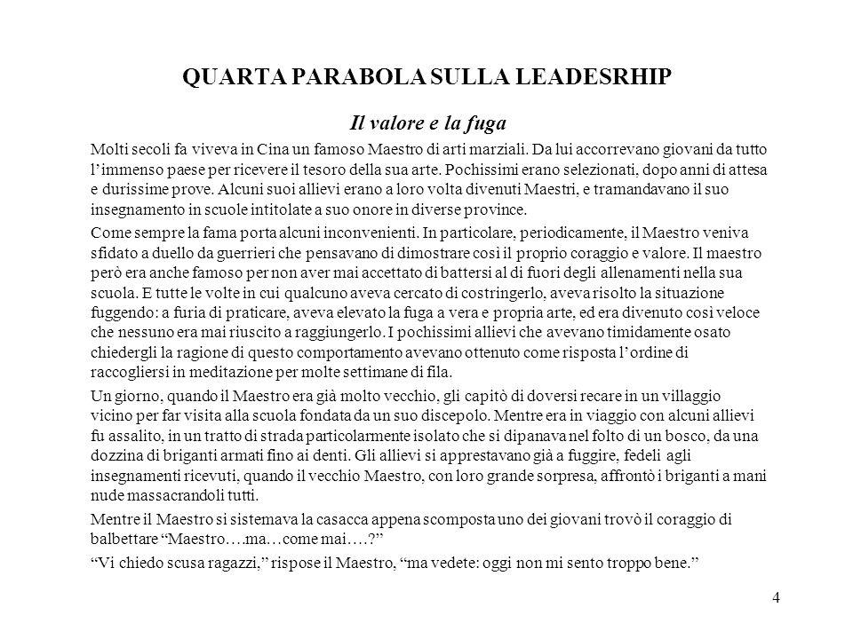 QUARTA PARABOLA SULLA LEADESRHIP