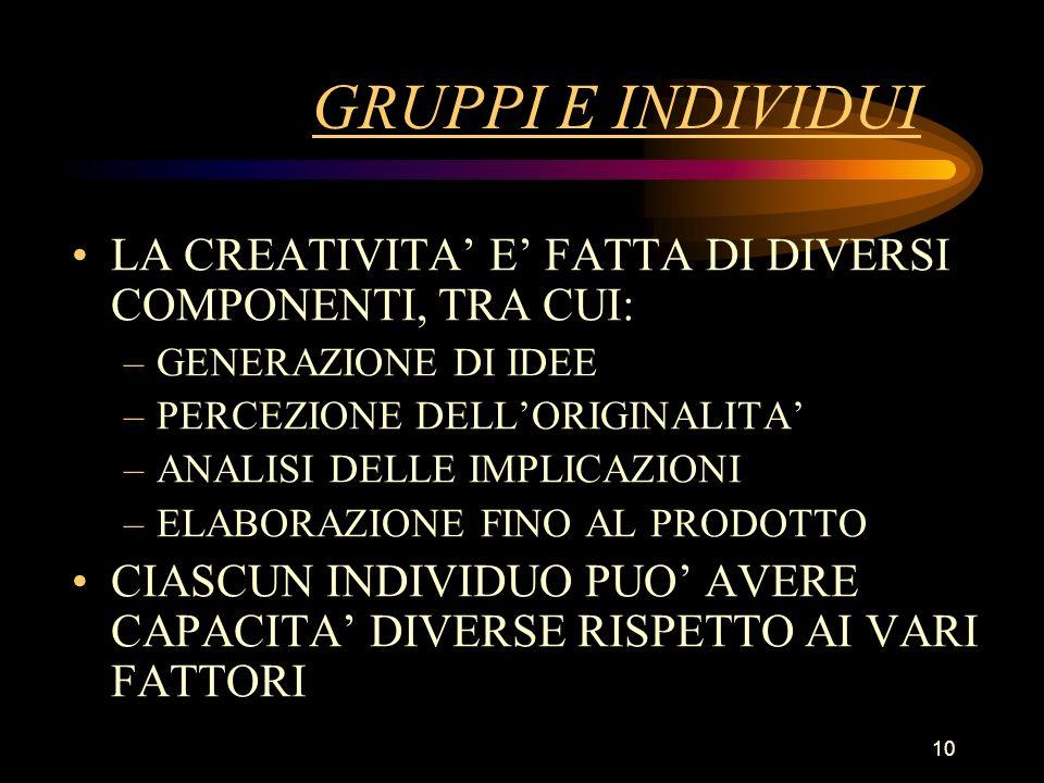 GRUPPI E INDIVIDUI LA CREATIVITA' E' FATTA DI DIVERSI COMPONENTI, TRA CUI: GENERAZIONE DI IDEE. PERCEZIONE DELL'ORIGINALITA'