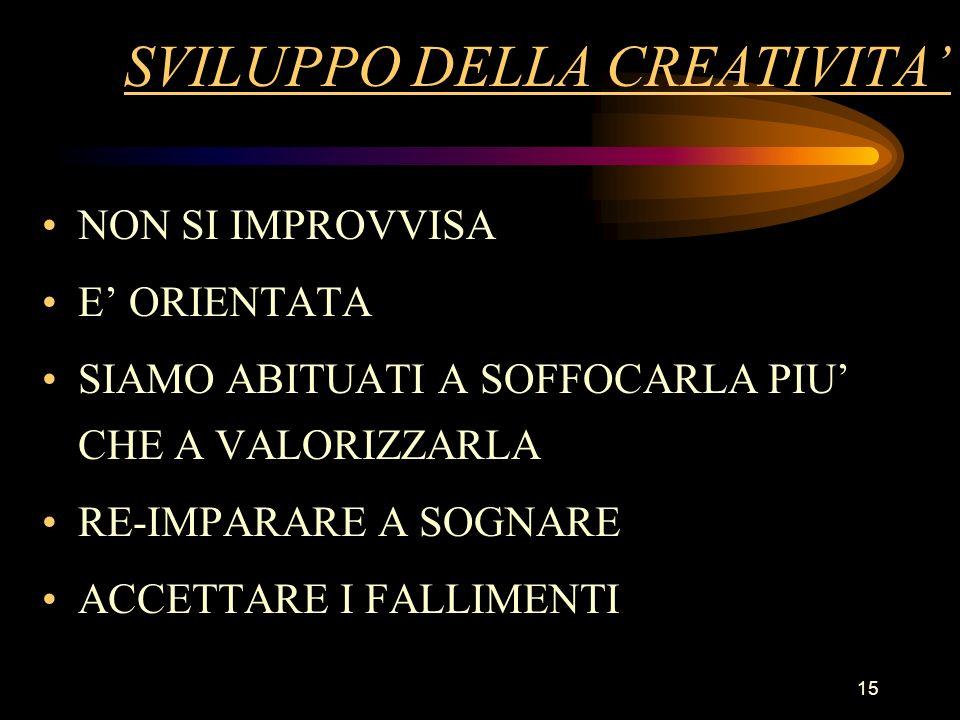 SVILUPPO DELLA CREATIVITA'