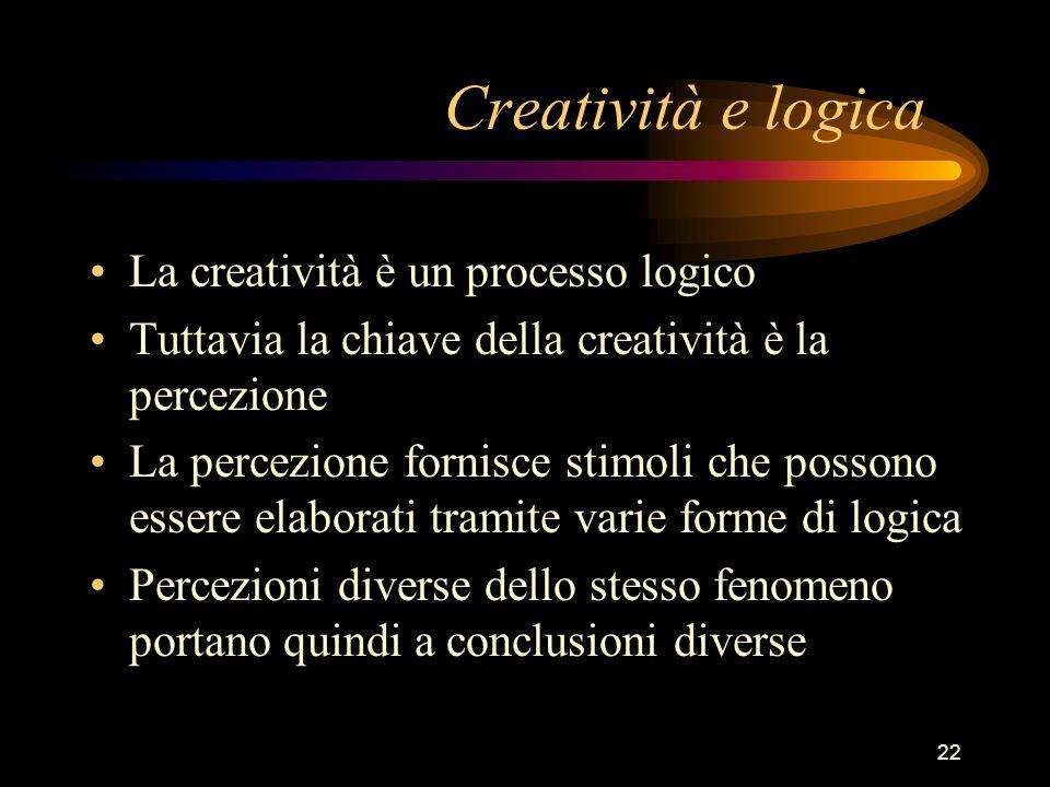 Creatività e logica La creatività è un processo logico