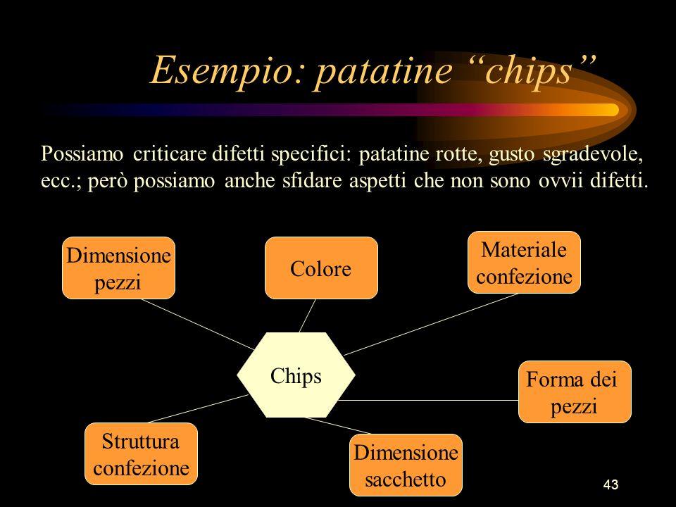 Esempio: patatine chips