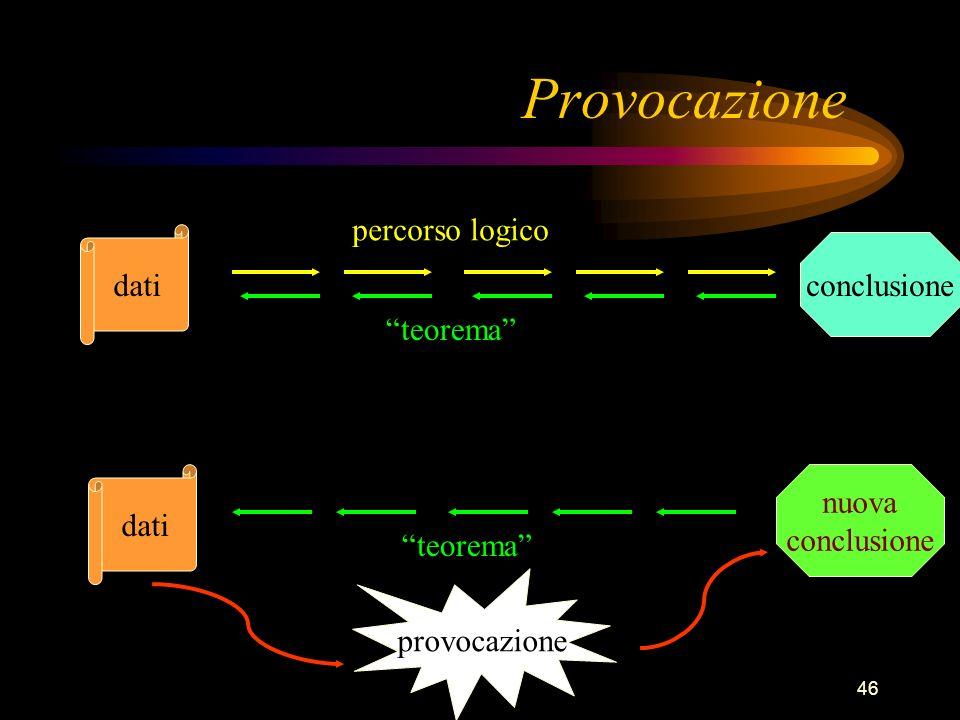 Provocazione percorso logico dati conclusione teorema nuova dati