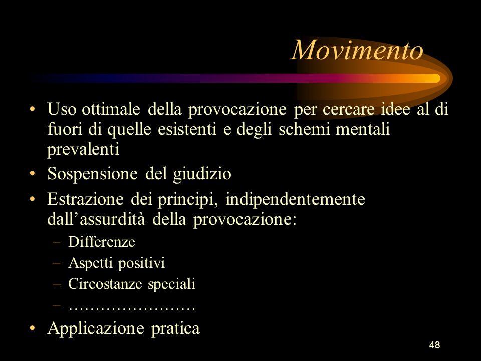 Movimento Uso ottimale della provocazione per cercare idee al di fuori di quelle esistenti e degli schemi mentali prevalenti.