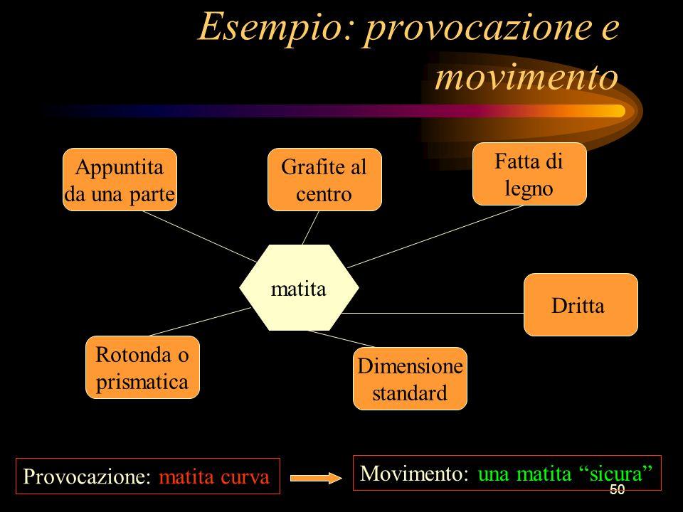 Esempio: provocazione e movimento