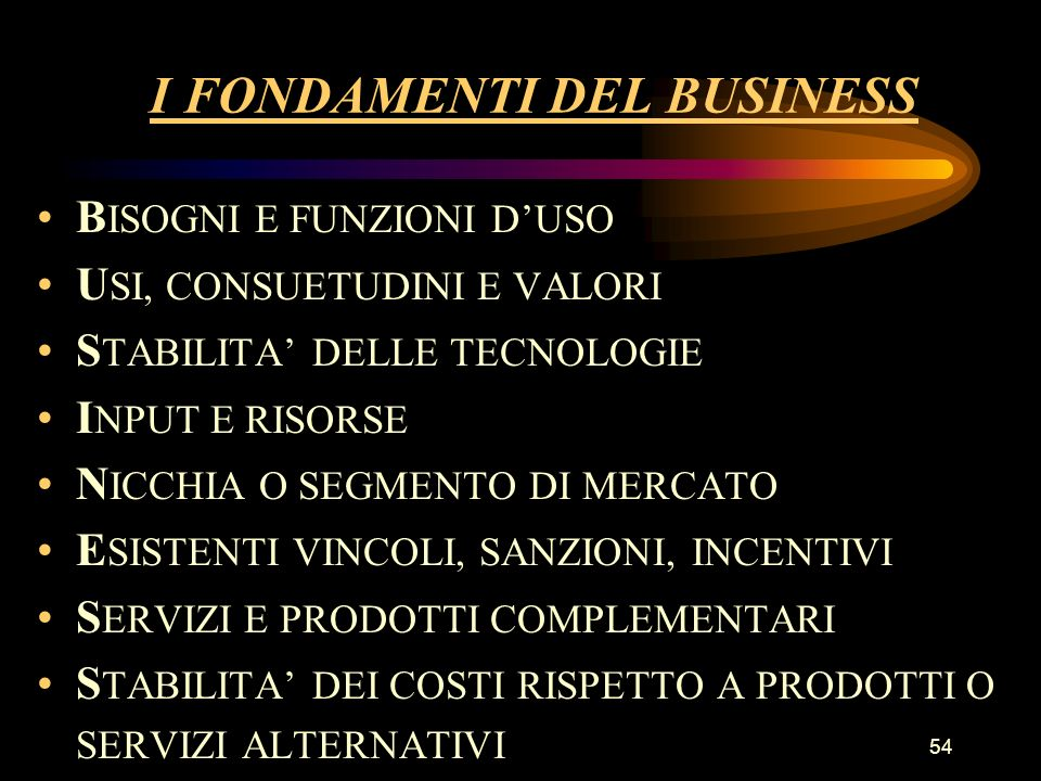 I FONDAMENTI DEL BUSINESS
