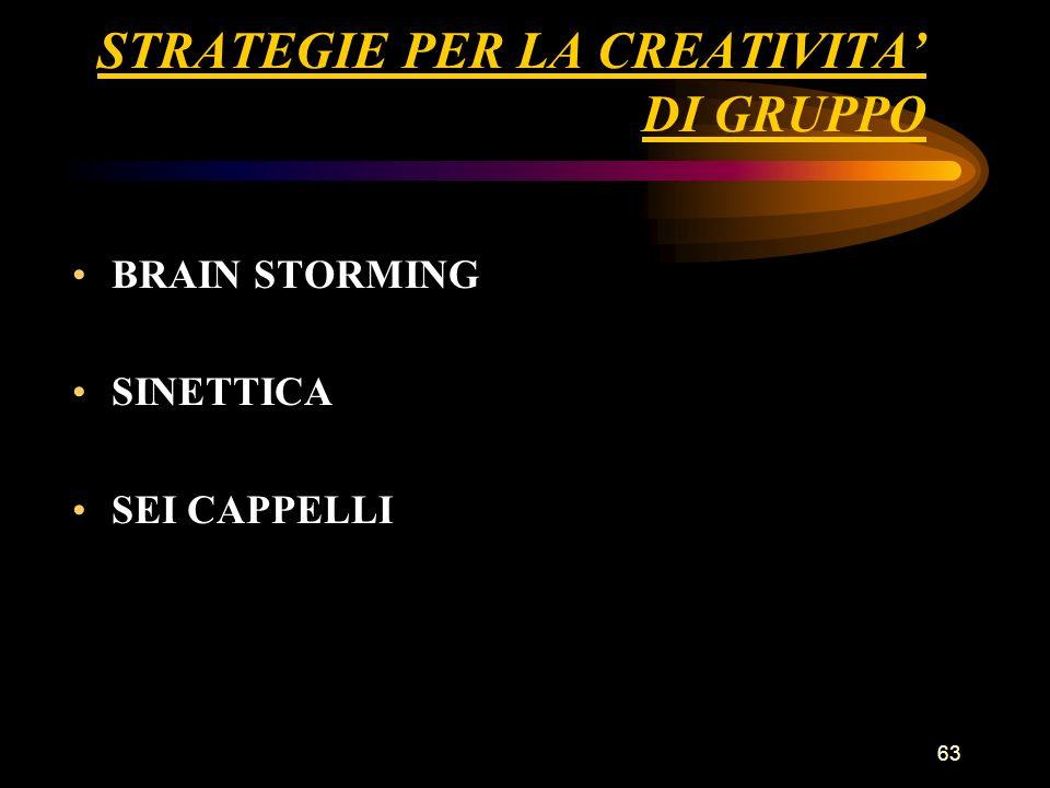 STRATEGIE PER LA CREATIVITA' DI GRUPPO