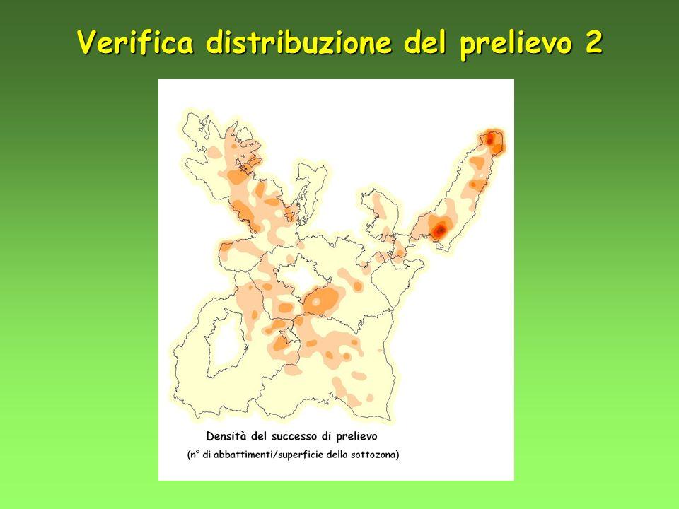 Verifica distribuzione del prelievo 2