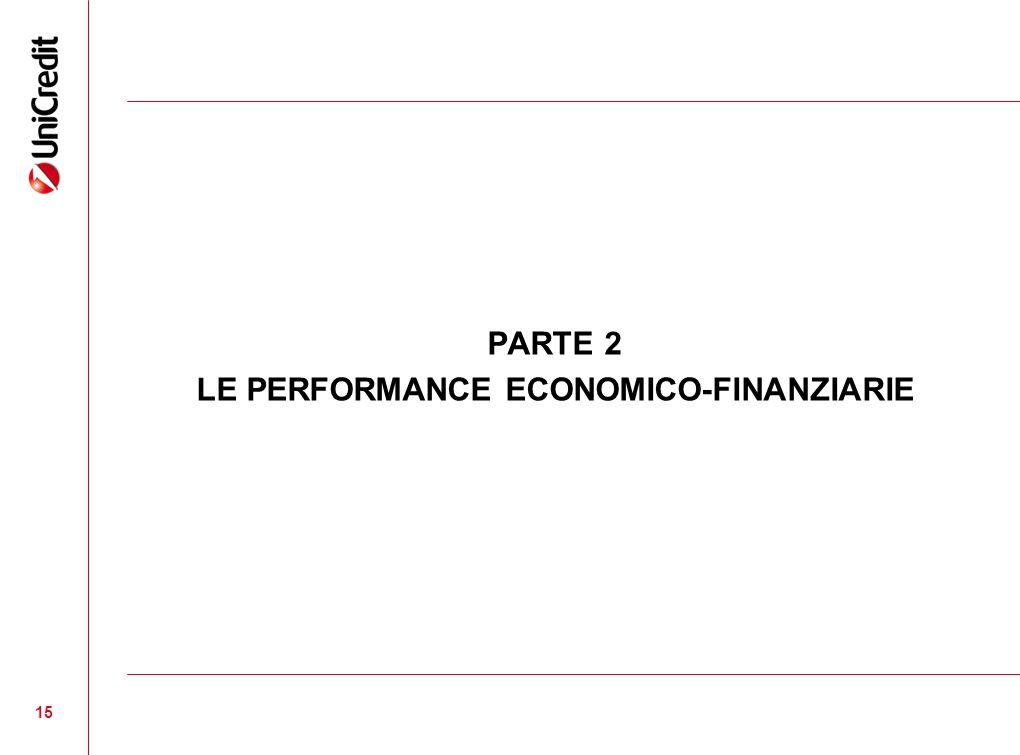 PARTE 2 LE PERFORMANCE ECONOMICO-FINANZIARIE