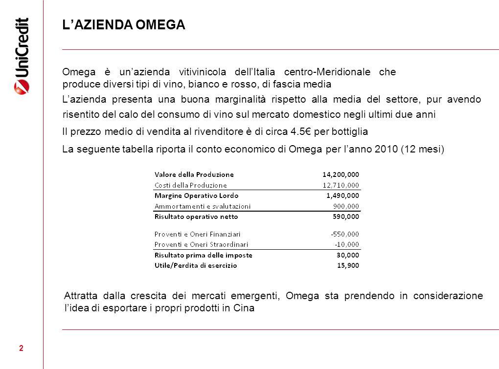 L'AZIENDA OMEGA Omega è un'azienda vitivinicola dell'Italia centro-Meridionale che produce diversi tipi di vino, bianco e rosso, di fascia media.