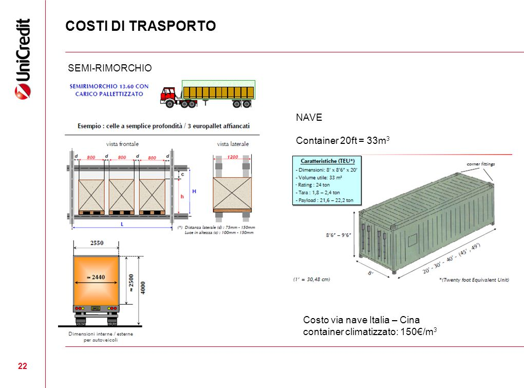 COSTI DI TRASPORTO SEMI-RIMORCHIO NAVE Container 20ft = 33m3