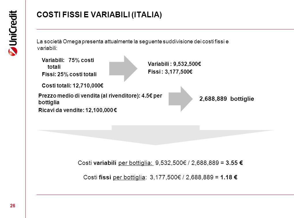 COSTI FISSI E VARIABILI (ITALIA)