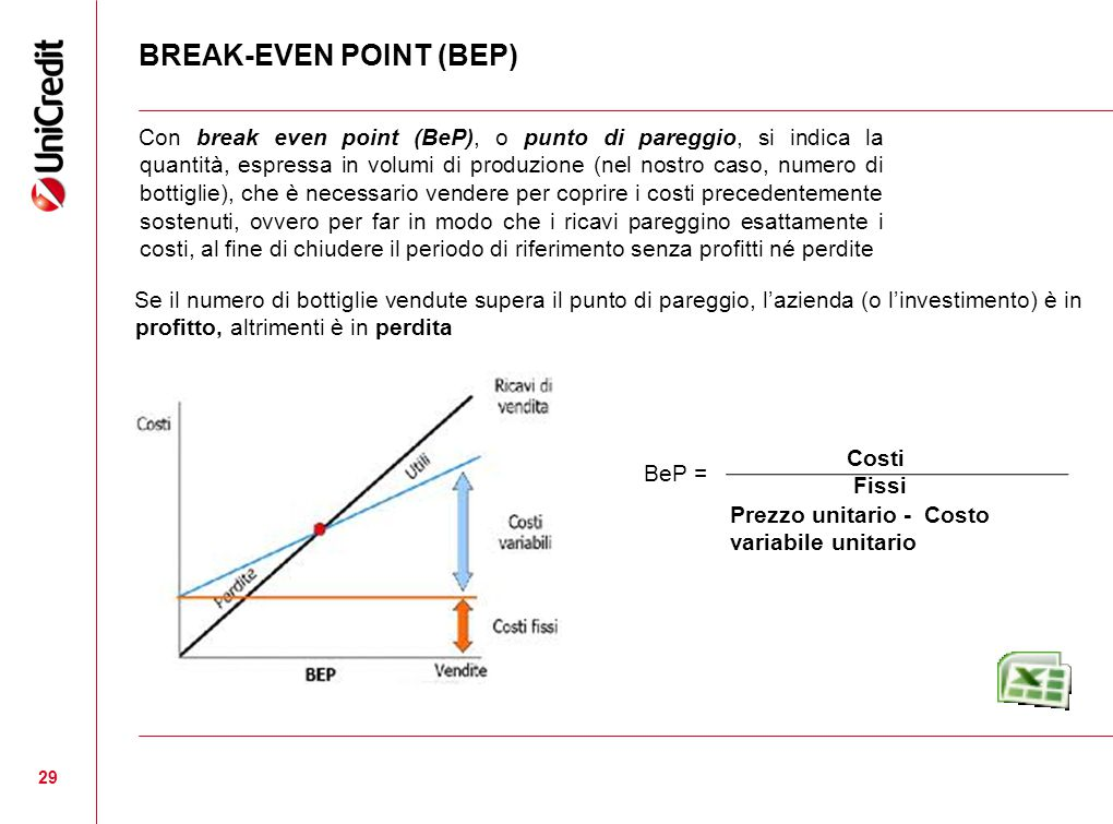 BREAK-EVEN POINT (BEP)