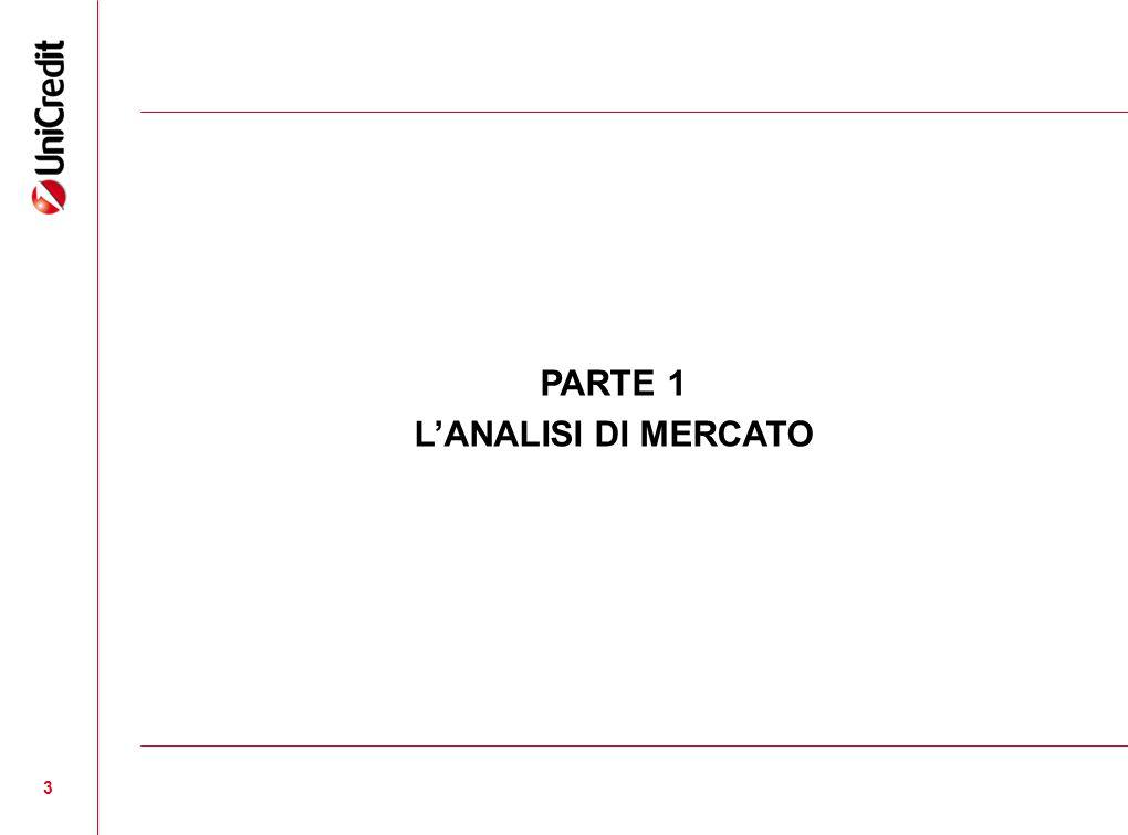 PARTE 1 L'ANALISI DI MERCATO
