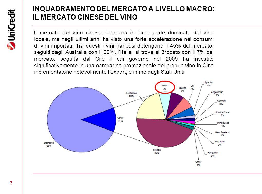 INQUADRAMENTO DEL MERCATO A LIVELLO MACRO: IL MERCATO CINESE DEL VINO