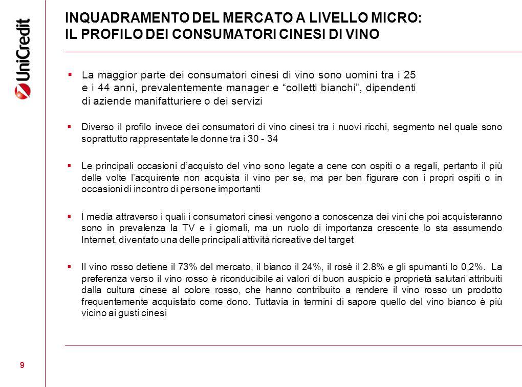 INQUADRAMENTO DEL MERCATO A LIVELLO MICRO: IL PROFILO DEI CONSUMATORI CINESI DI VINO