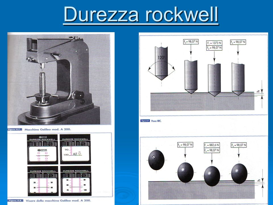 Durezza rockwell