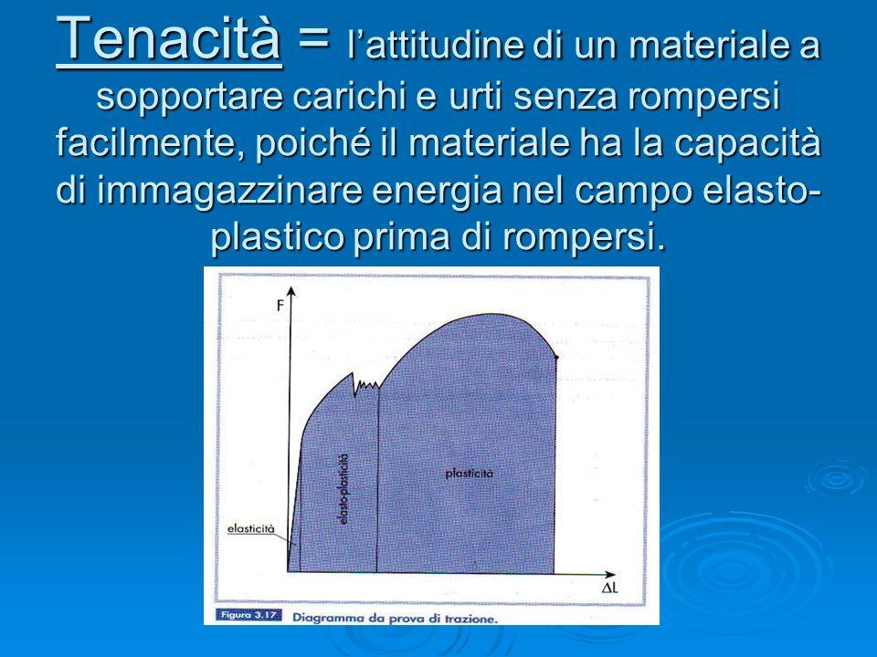 Tenacità = l'attitudine di un materiale a sopportare carichi e urti senza rompersi facilmente, poiché il materiale ha la capacità di immagazzinare energia nel campo elasto-plastico prima di rompersi.
