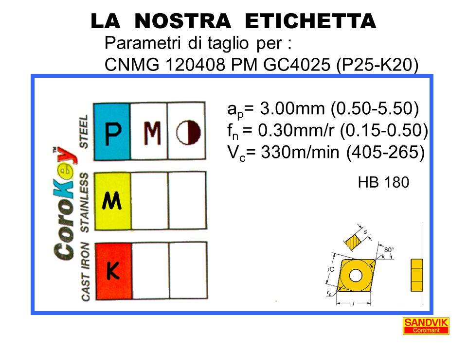 M K LA NOSTRA ETICHETTA Parametri di taglio per :