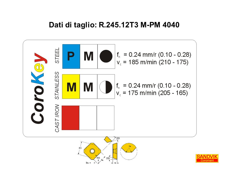 Dati di taglio: R.245.12T3 M-PM 4040