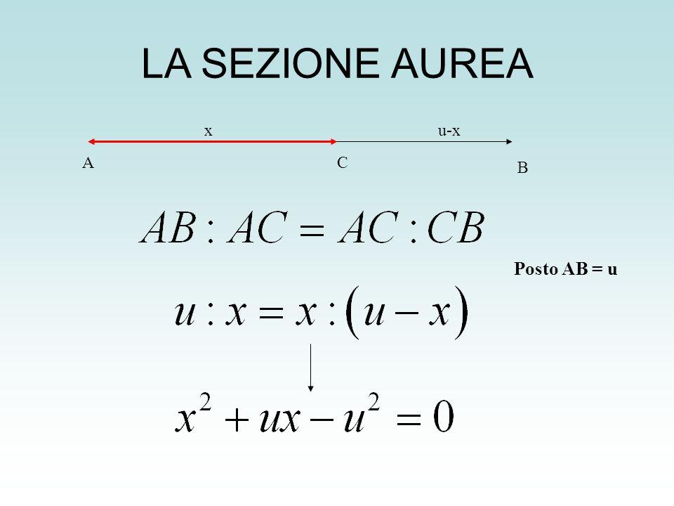 LA SEZIONE AUREA Posto AB = u x u-x A C B