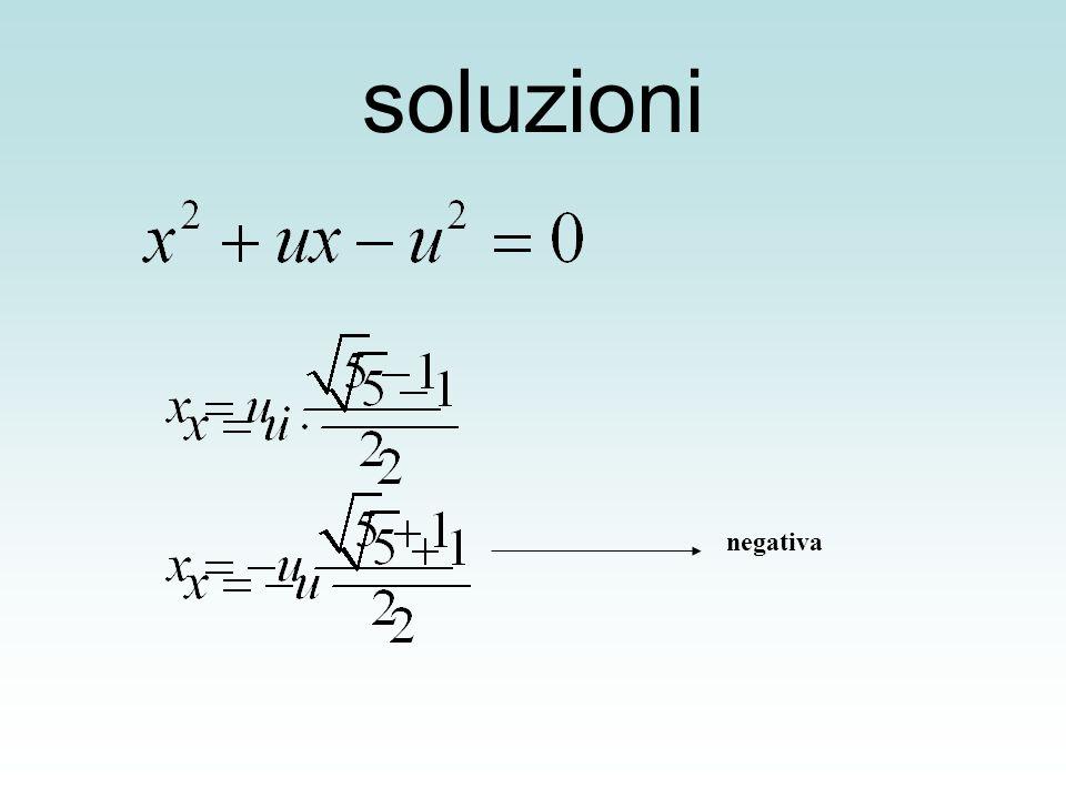 soluzioni negativa