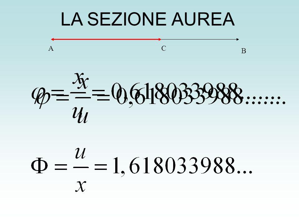 LA SEZIONE AUREA A. C. B. Definizione di sezione aurea di un segmento AB e calcolo del numero phi.
