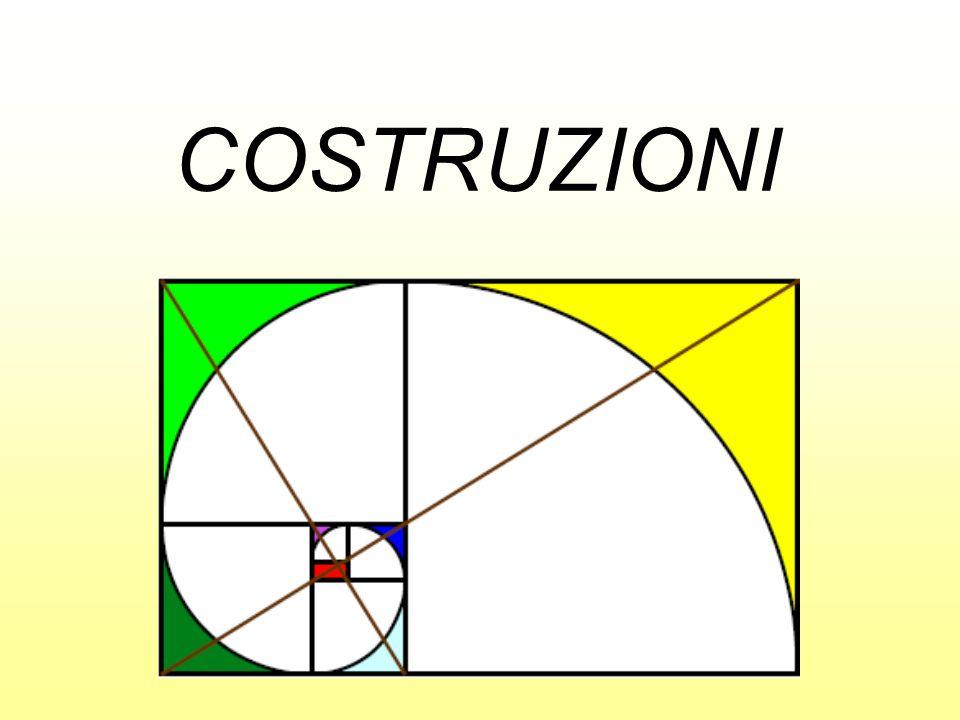 COSTRUZIONIUsa le forme di powerpoint per illustrare graficamente il teorema e dimostralo usando il teorema della bisettrice.