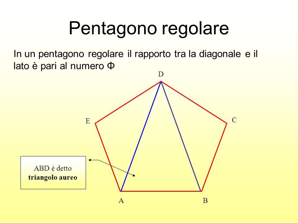 ABD è detto triangolo aureo