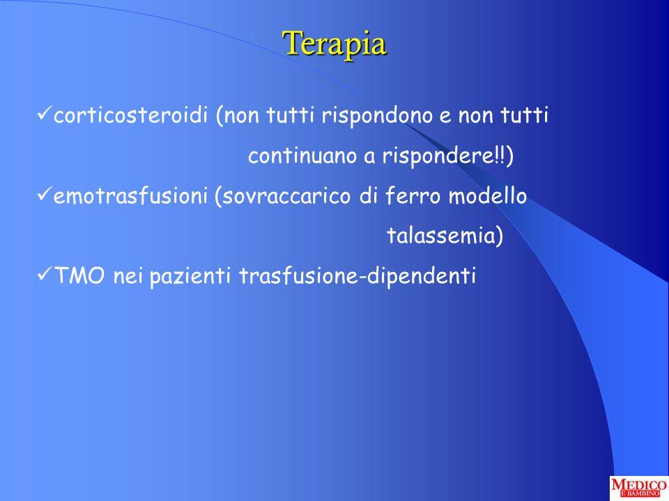 Terapia corticosteroidi (non tutti rispondono e non tutti