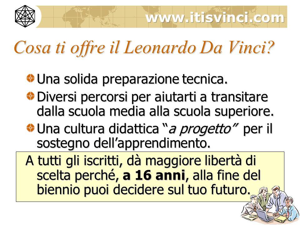 Cosa ti offre il Leonardo Da Vinci