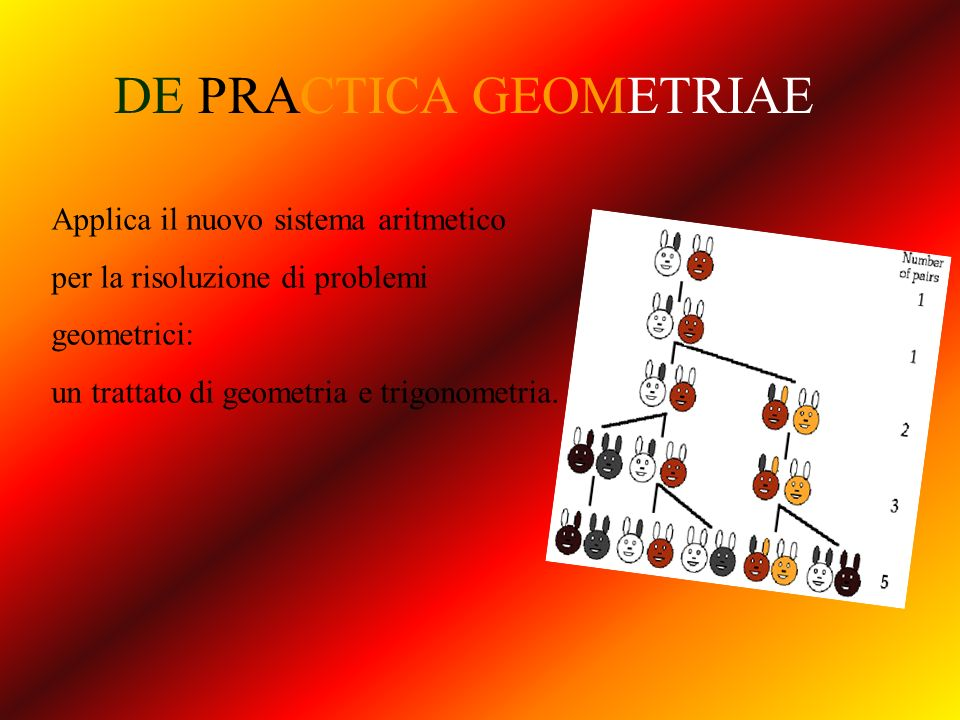 DE PRACTICA GEOMETRIAE