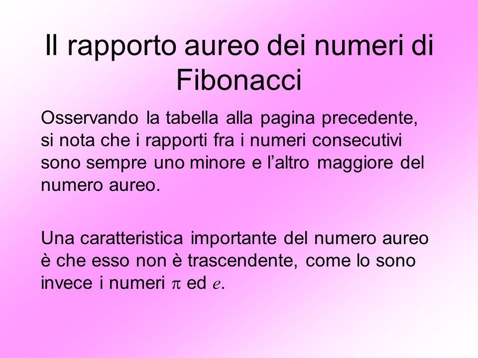 Il rapporto aureo dei numeri di Fibonacci