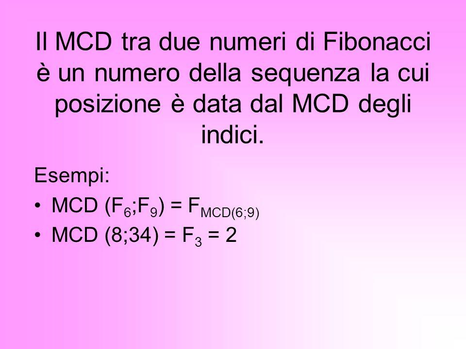 Il MCD tra due numeri di Fibonacci è un numero della sequenza la cui posizione è data dal MCD degli indici.