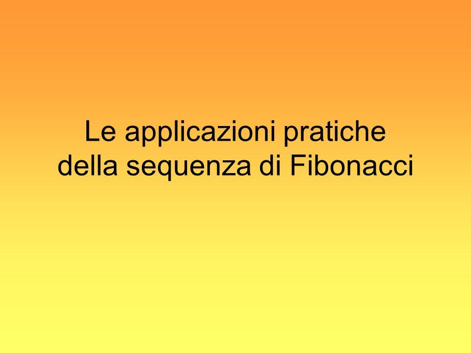 Le applicazioni pratiche della sequenza di Fibonacci
