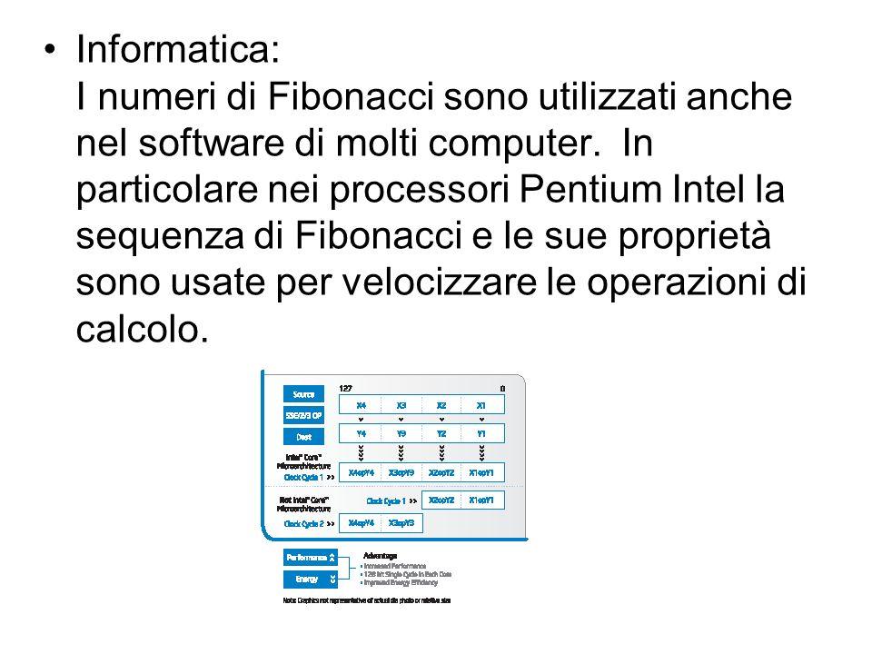Informatica: I numeri di Fibonacci sono utilizzati anche nel software di molti computer.