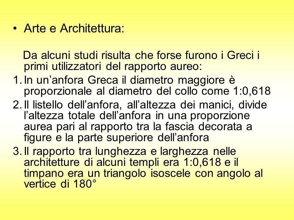 Arte e Architettura: Da alcuni studi risulta che forse furono i Greci i primi utilizzatori del rapporto aureo: