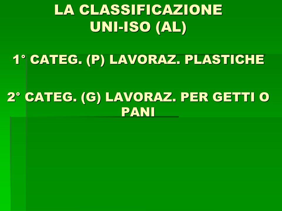 LA CLASSIFICAZIONE UNI-ISO (AL) 1° CATEG. (P) LAVORAZ