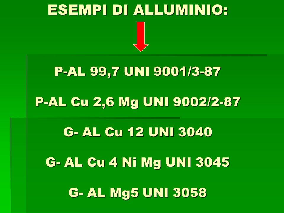 ESEMPI DI ALLUMINIO: P-AL 99,7 UNI 9001/3-87 P-AL Cu 2,6 Mg UNI 9002/2-87 G- AL Cu 12 UNI 3040 G- AL Cu 4 Ni Mg UNI 3045 G- AL Mg5 UNI 3058