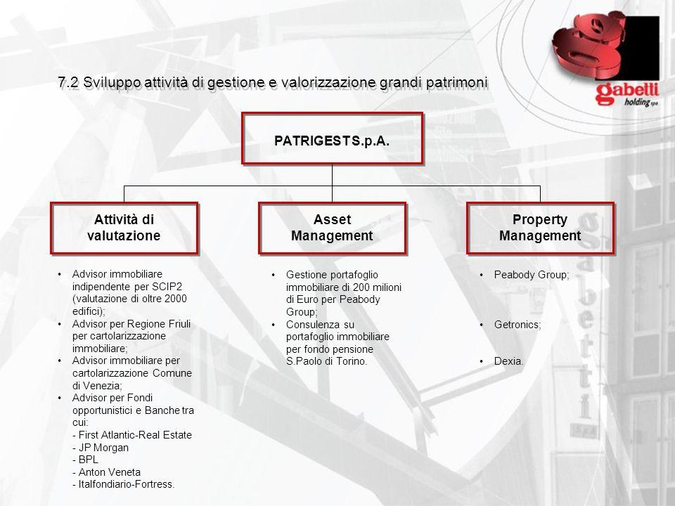 7.2 Sviluppo attività di gestione e valorizzazione grandi patrimoni