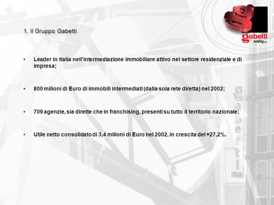 1. Il Gruppo Gabetti Leader in Italia nell'intermediazione immobiliare attivo nel settore residenziale e di impresa;