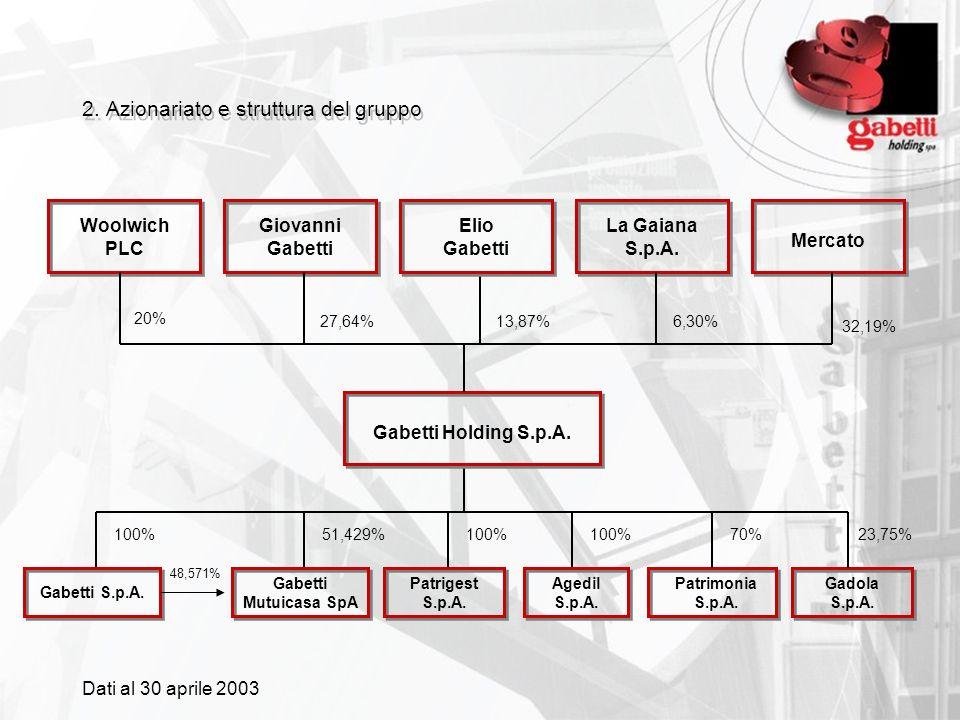 2. Azionariato e struttura del gruppo