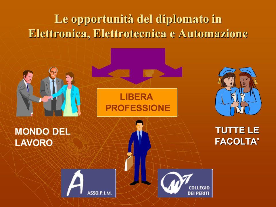 Le opportunità del diplomato in Elettronica, Elettrotecnica e Automazione