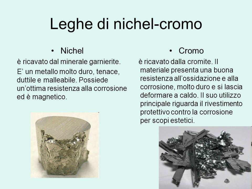 Leghe di nichel-cromo Nichel Cromo è ricavato dal minerale garnierite.