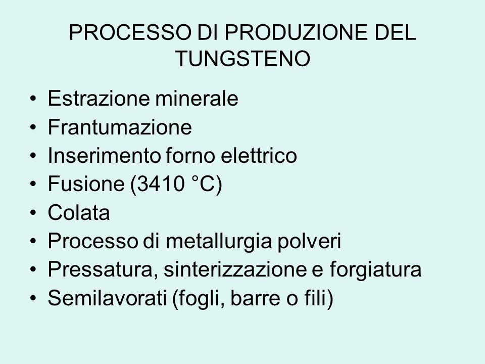 PROCESSO DI PRODUZIONE DEL TUNGSTENO