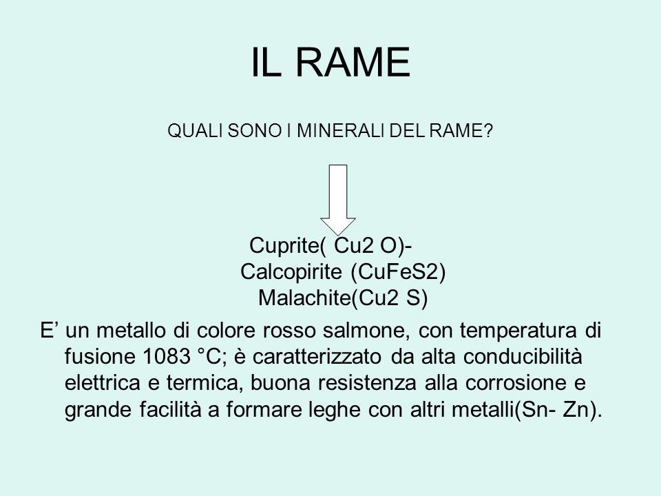 IL RAME Cuprite( Cu2 O)- Calcopirite (CuFeS2) Malachite(Cu2 S)