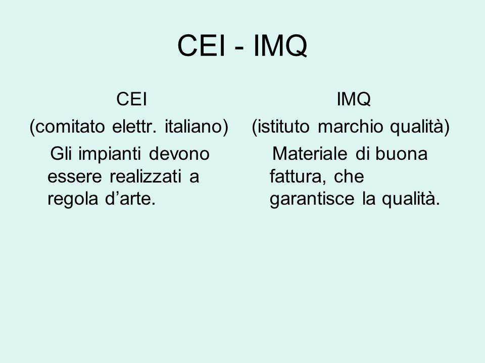 CEI - IMQ CEI (comitato elettr. italiano)